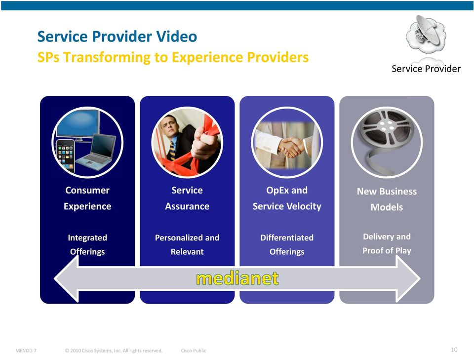Assurance Service Velocity Models Integrated Offerings
