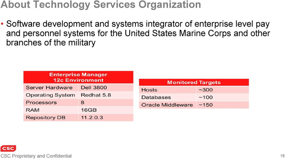 and personnel systems for the United States Marine Corps