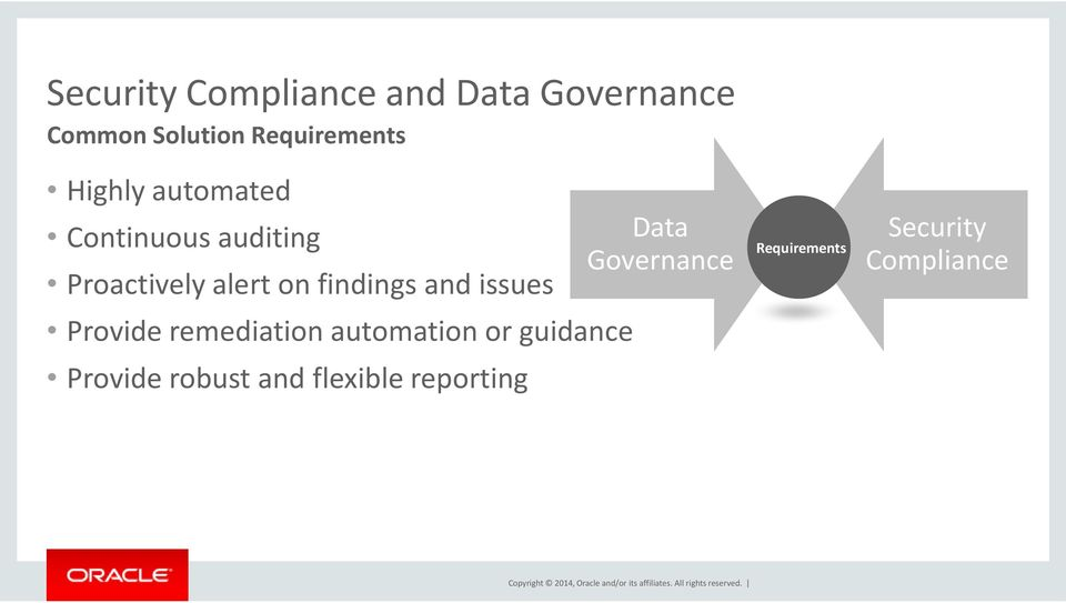 automation or guidance Provide robust and flexible reporting Data Governance