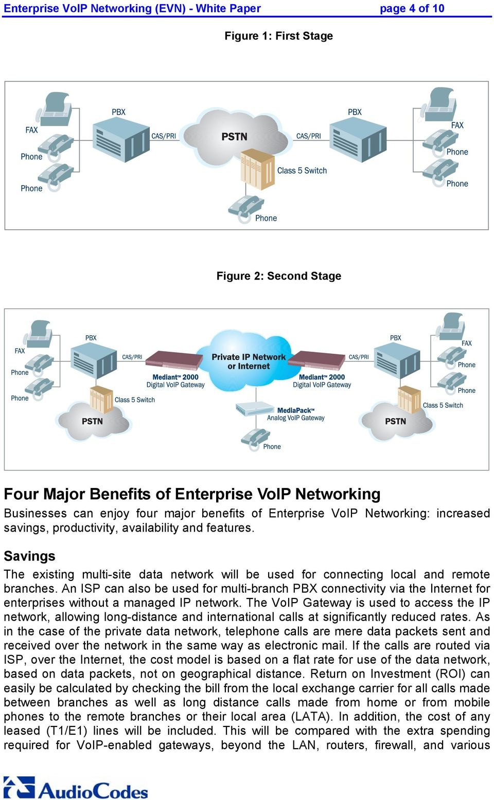 An ISP can also be used for multi-branch PBX connectivity via the Internet for enterprises without a managed IP network.