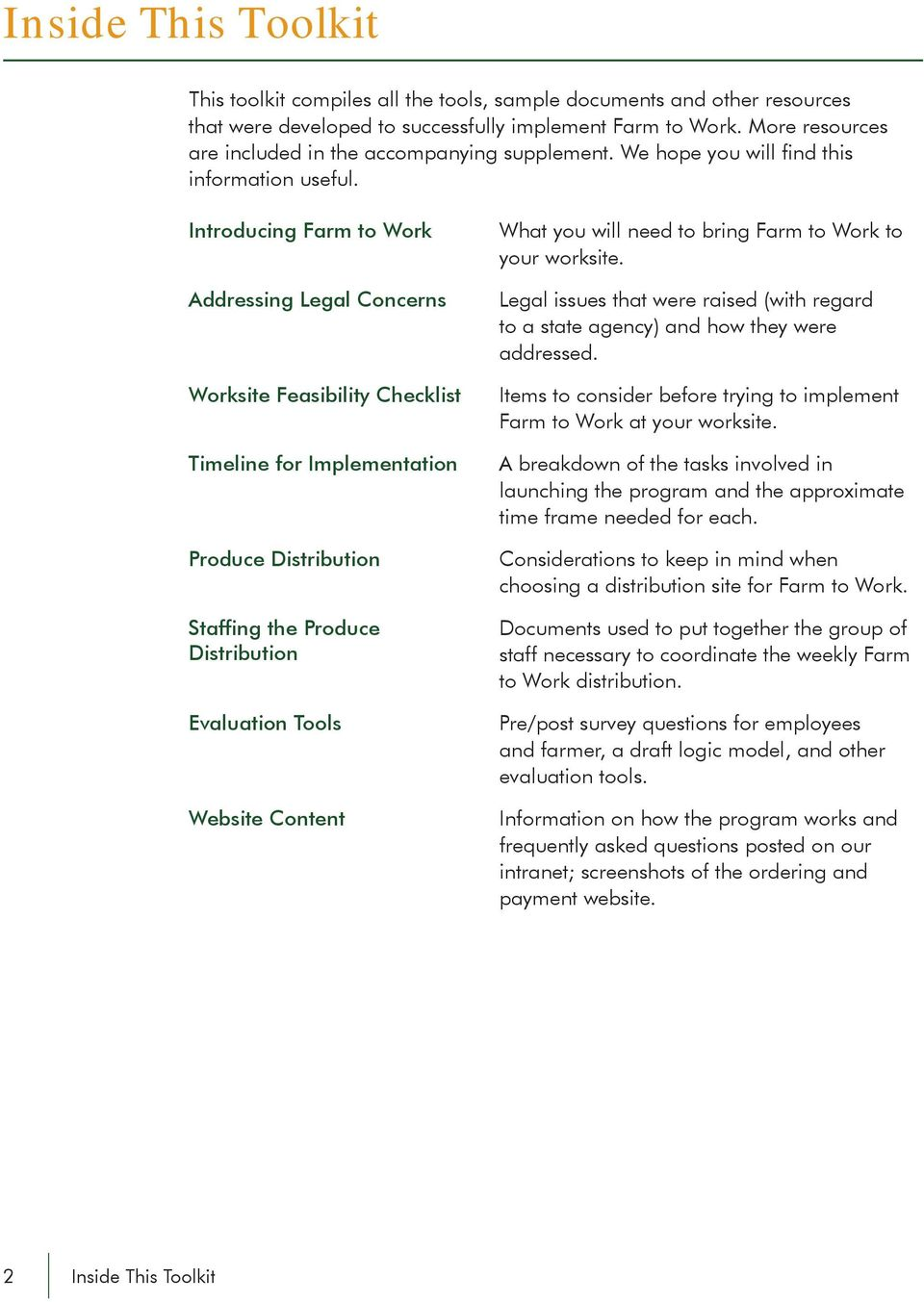 Introducing Farm to Work Addressing Legal Concerns Worksite Feasibility Checklist Timeline for Implementation Produce Distribution Staffing the Produce Distribution Evaluation Tools Website Content