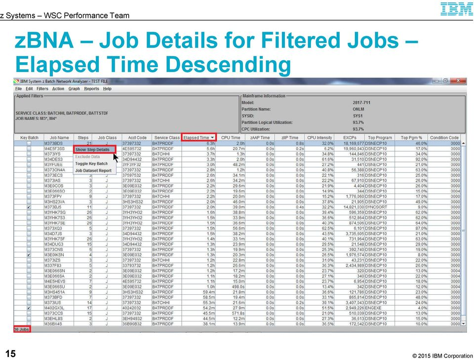Filtered Jobs