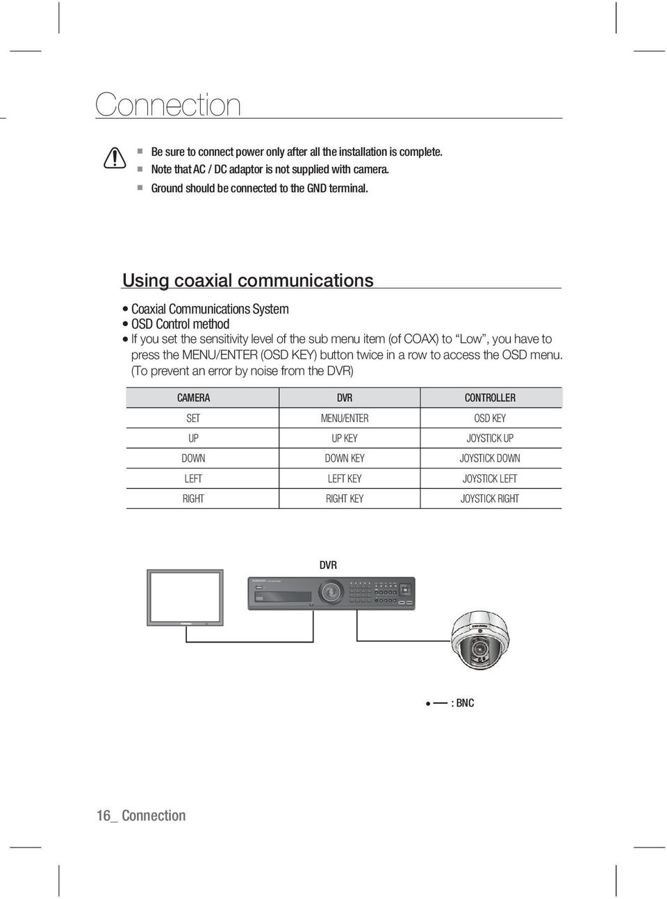 Using coaxial communications Coaxial Communications System OSD Control method If you set the sensitivity level of the sub menu item (of COAX) to Low, you have to press the MENU/ENTER (OSD KEY) button