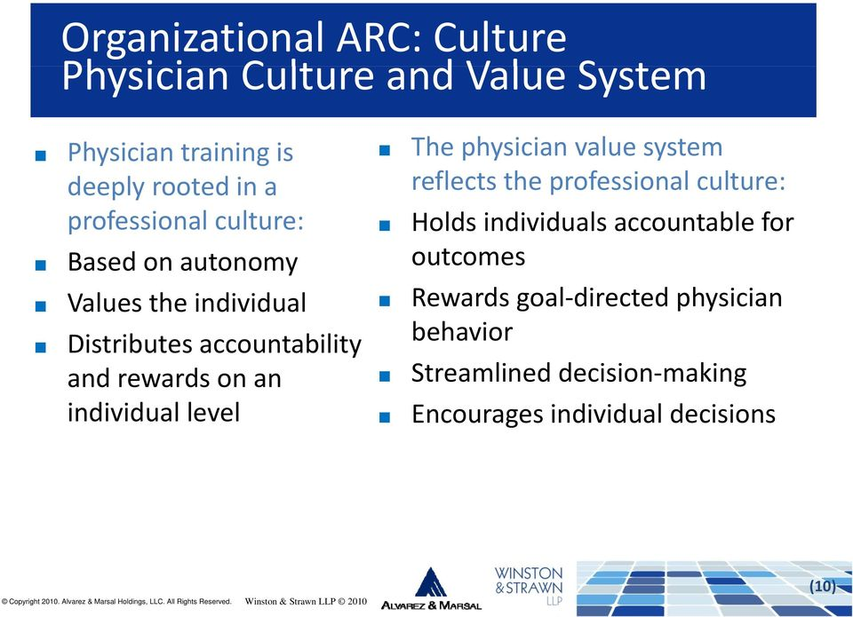 accountable for Based on autonomy outcomes Values the individual Rewards goal directed physician behavior