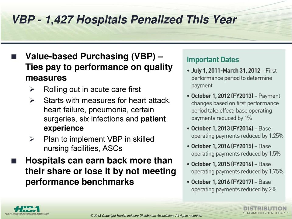 certain surgeries, six infections and patient experience Plan to implement VBP in skilled nursing