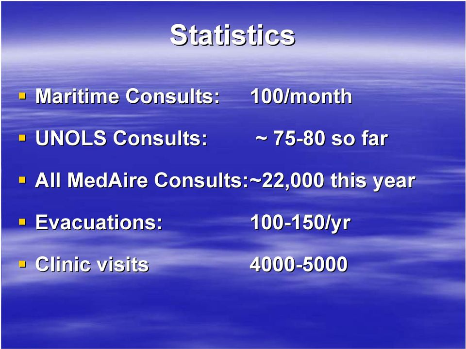 MedAire Consults:~22,000 this year