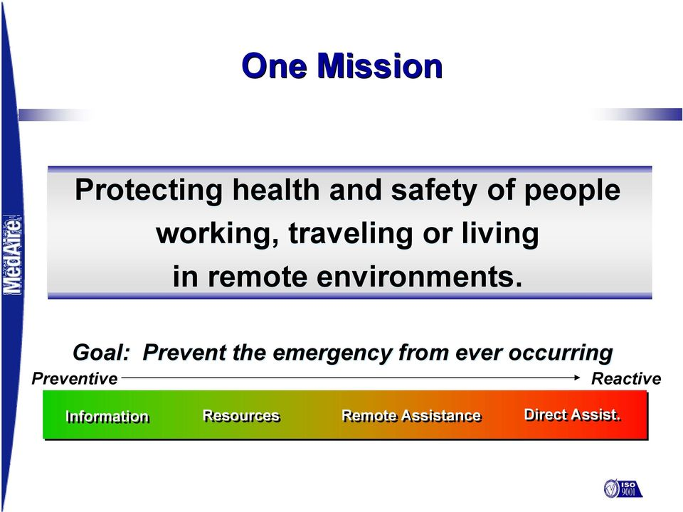 Goal: Prevent the emergency from ever occurring