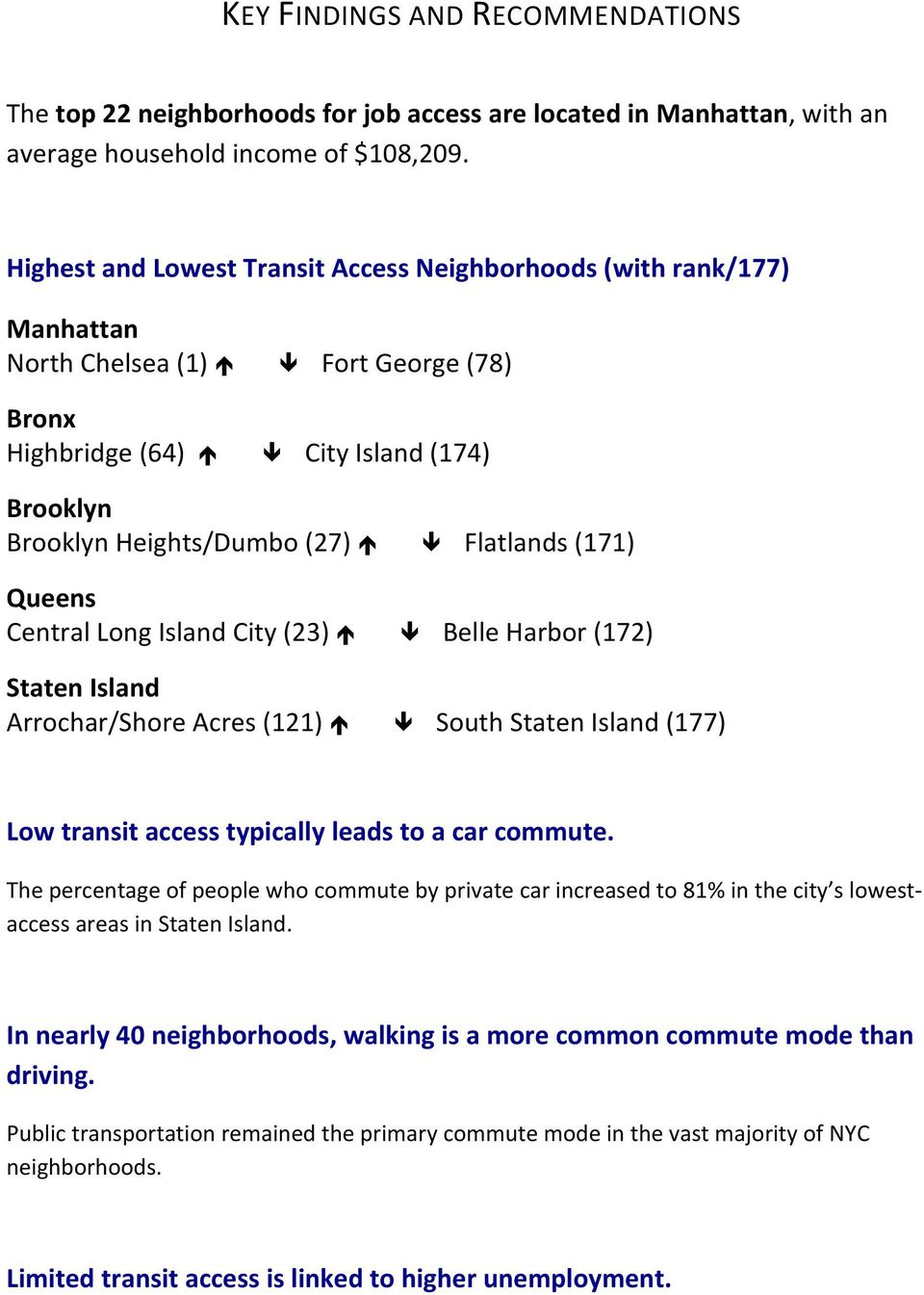 Flatlands (171) Queens Central Long Island City (23) é ê Belle Harbor (172) Staten Island Arrochar/Shore Acres (121) é ê South Staten Island (177) Low transit access typically leads to a car commute.