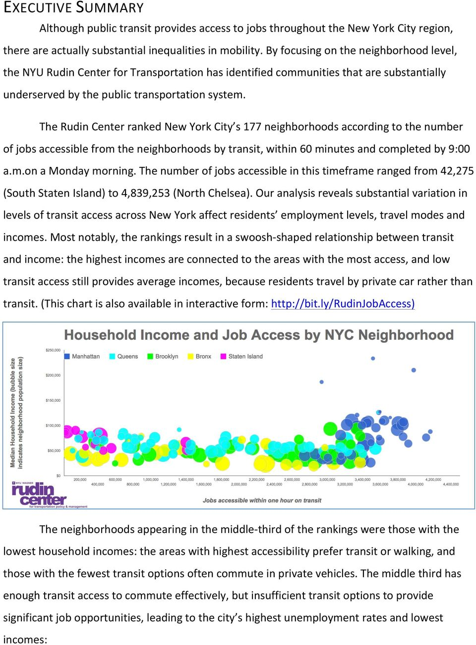 The Rudin Center ranked New York City s 177 neighborhoods according to the number of jobs accessible from the neighborhoods by transit, within 60 minutes and completed by 9:00 a.m.on a Monday morning.