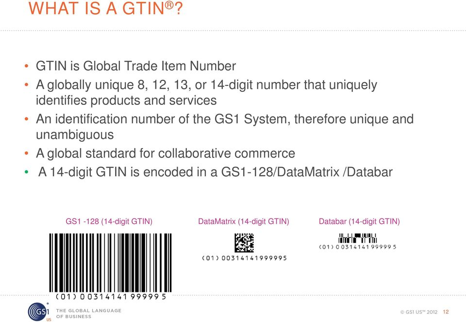 identifies products and services An identification number of the GS1 System, therefore unique and