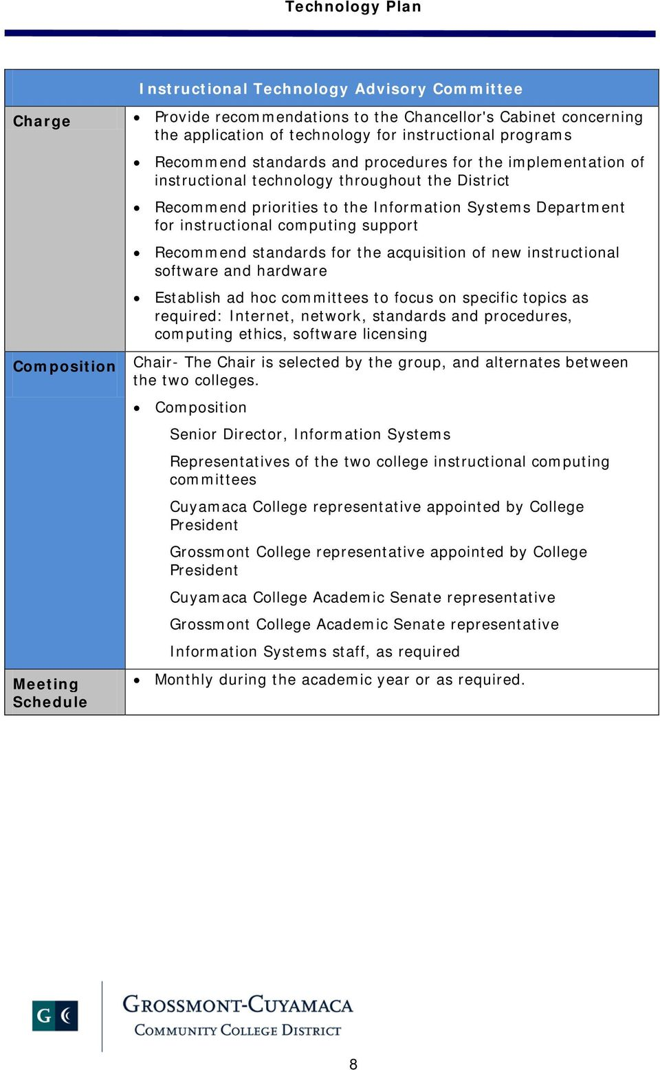standards for the acquisition of new instructional software and hardware Establish ad hoc committees to focus on specific topics as required: Internet, network, standards and procedures, computing