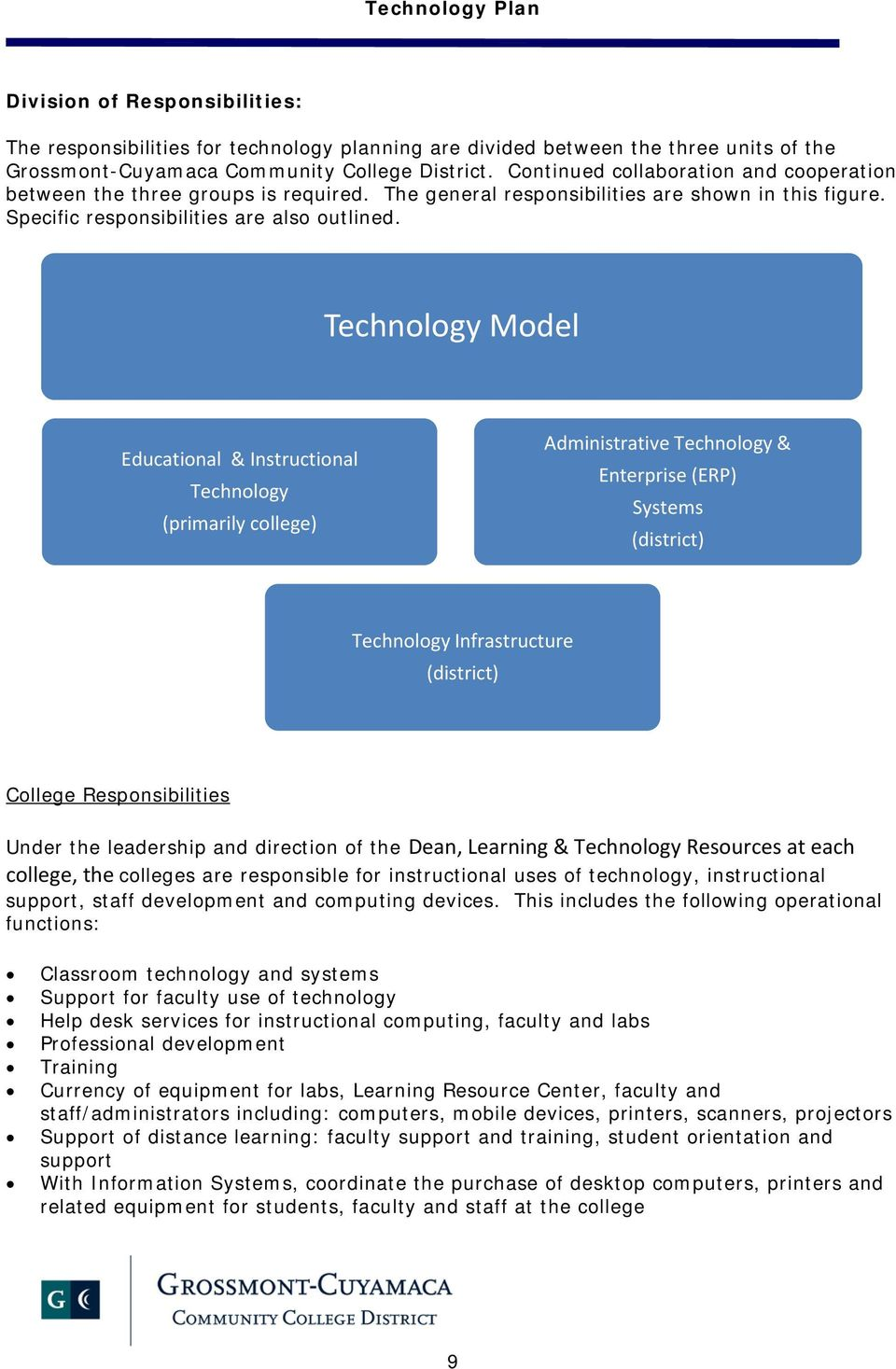 Technology Model Educational & Instructional Technology (primarily college) Administrative Technology & Enterprise (ERP) Systems (district) Technology Infrastructure (district) College