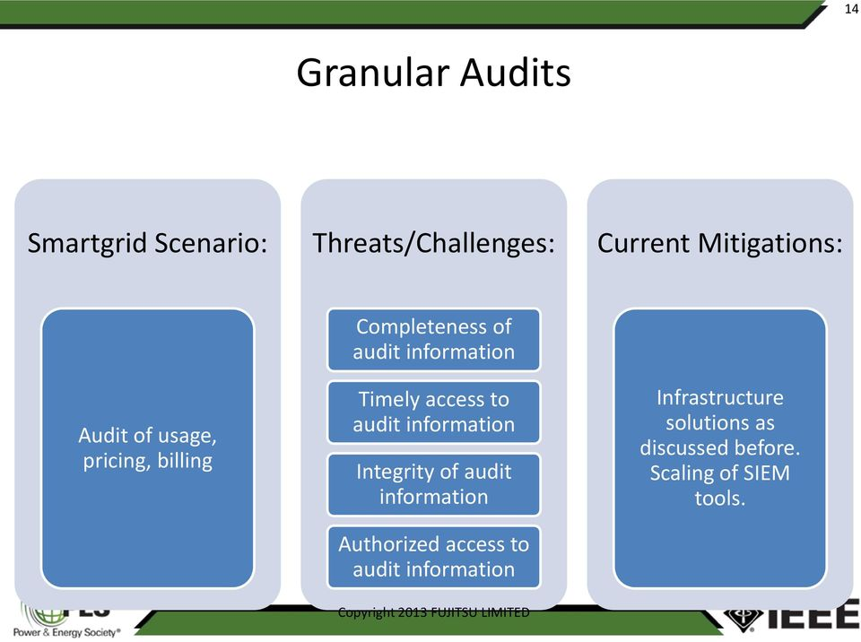information Authorized access to audit information Infrastructure