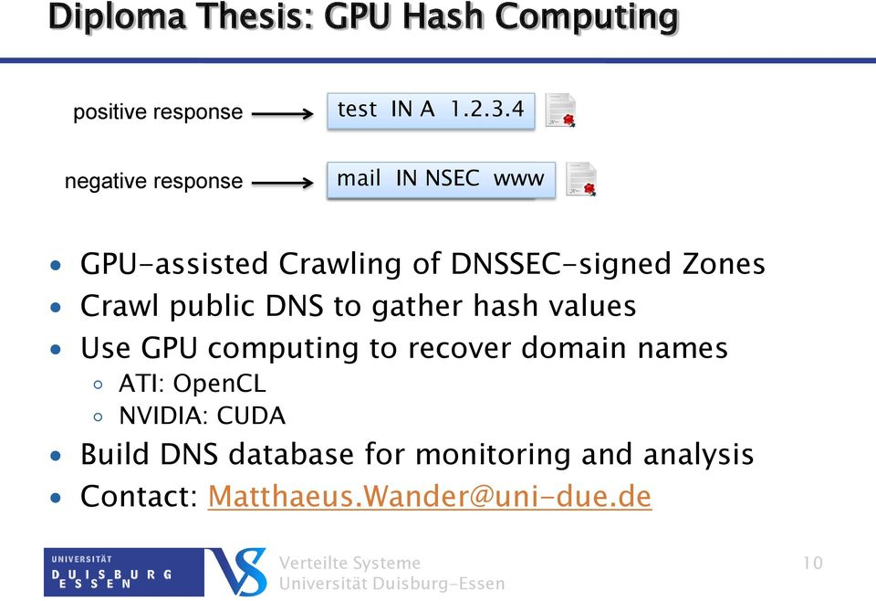 Crawl public DNS to gather hash values Use GPU computing to recover domain names ATI: