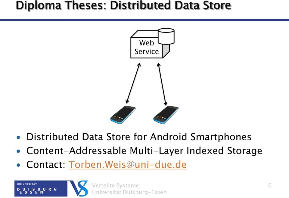 Smartphones Content-Addressable Multi-Layer