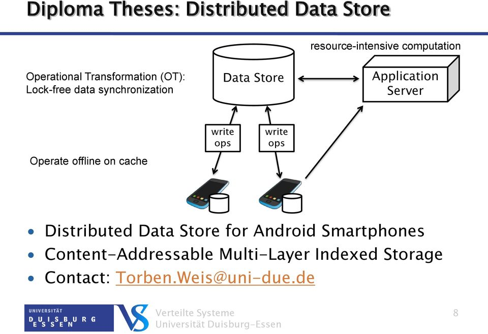 write ops write ops Operate offline on cache Distributed Data Store for Android