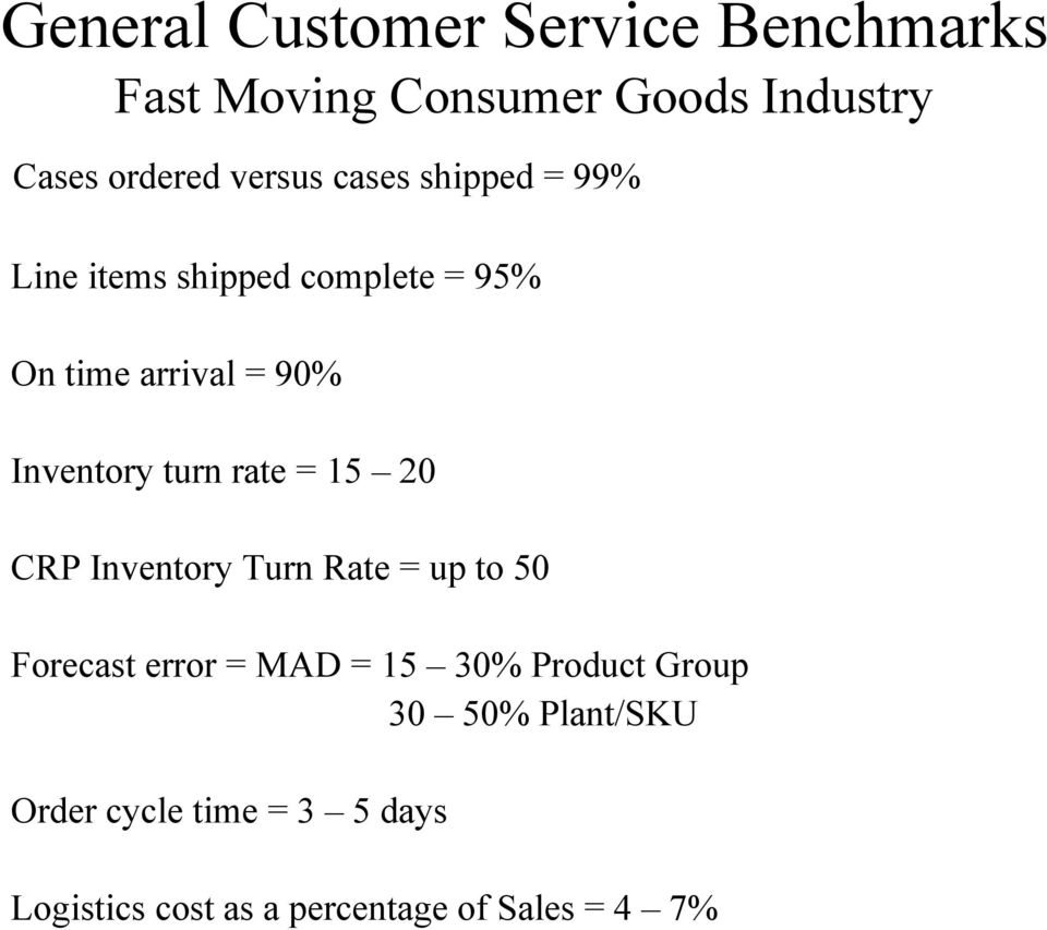 Inventory turn rate = 15 20 CRP Inventory Turn Rate = up to 50 Forecast error = MAD = 15
