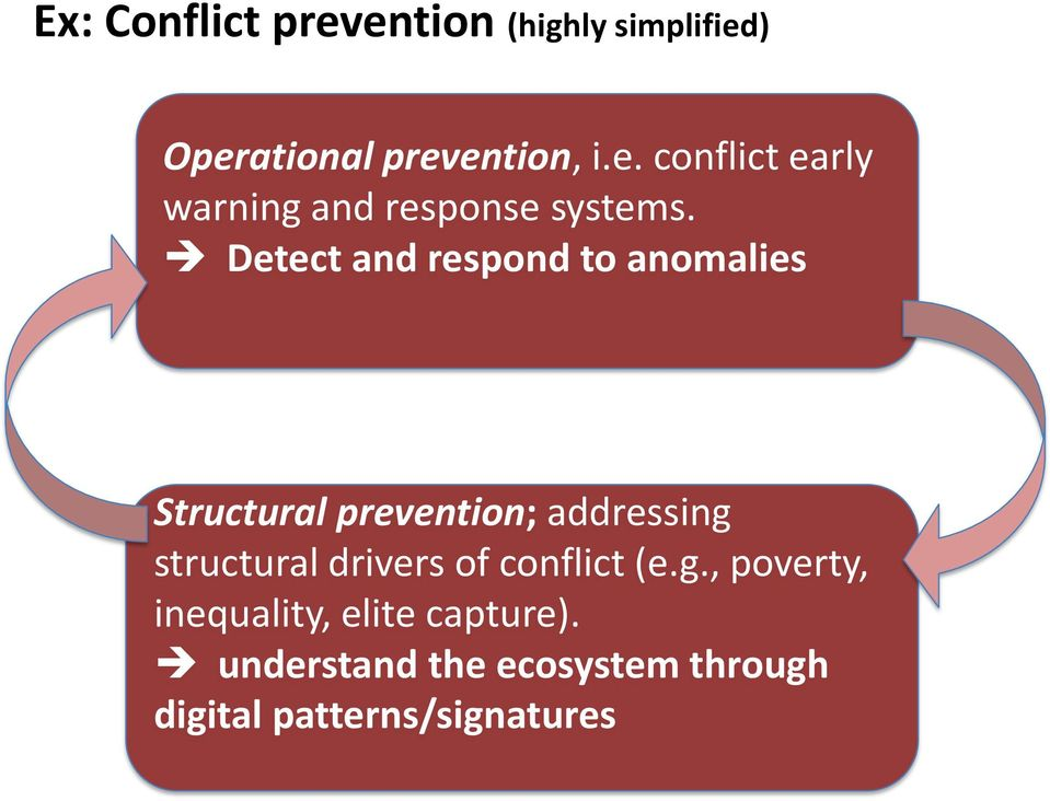 drivers of conflict (e.g., poverty, inequality, elite capture).