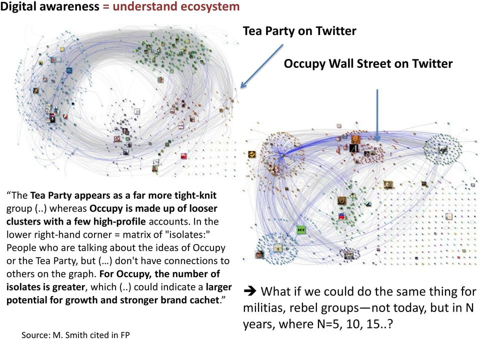 "In the lower right-hand corner = matrix of ""isolates:"" People who are talking about the ideas of Occupy or the Tea Party, but ( ) don't have connections to others on"