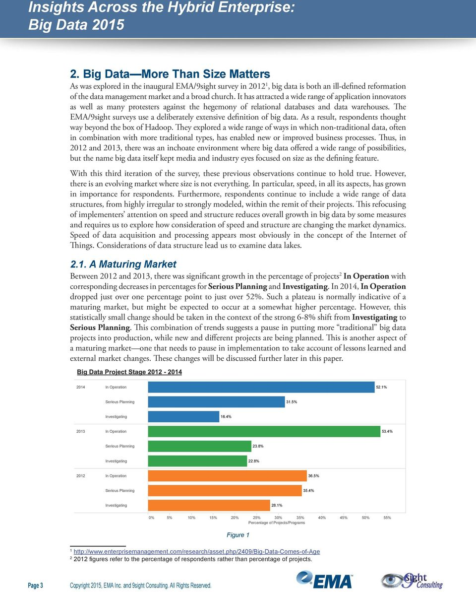 The EMA/9sight surveys use a deliberately extensive definition of big data. As a result, respondents thought way beyond the box of Hadoop.