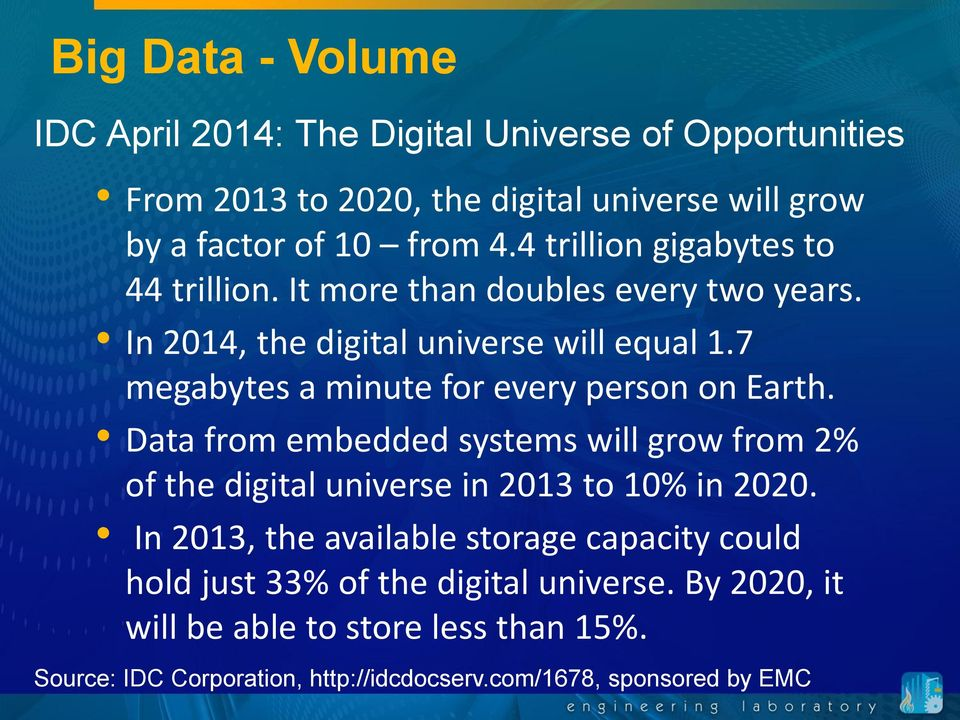 7 megabytes a minute for every person on Earth. Data from embedded systems will grow from 2% of the digital universe in 2013 to 10% in 2020.