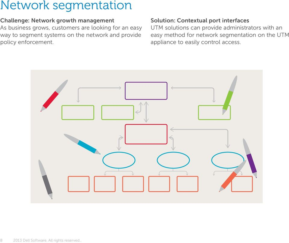Solution: Contextual port interfaces UTM solutions can provide administrators with an easy method
