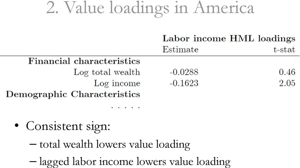 lowers value loading lagged