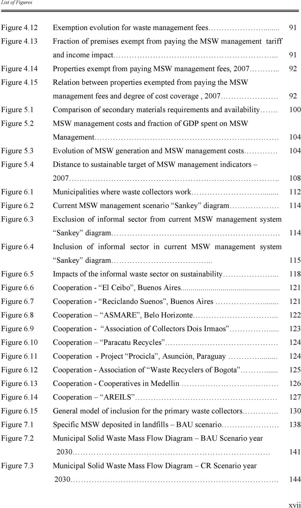 1 Comparison of secondary materials requirements and availability. 100 Figure 5.2 MSW management costs and fraction of GDP spent on MSW Management. 104 Figure 5.
