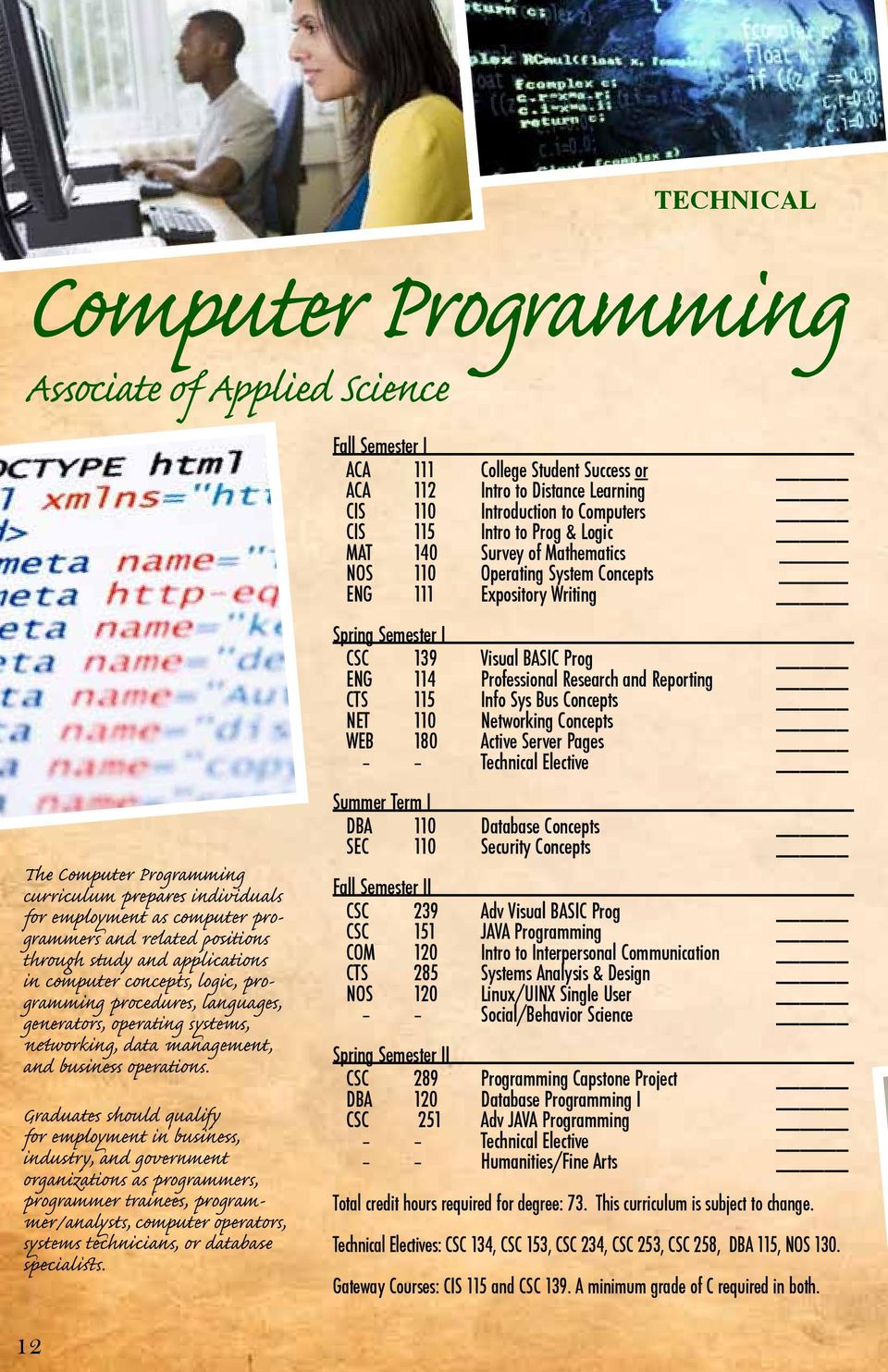 Info Sys Bus Concepts NET 110 Networking Concepts WEB 180 Active Server Pages Technical Elective The Computer Programming curriculum prepares individuals for employment as computer programmers and