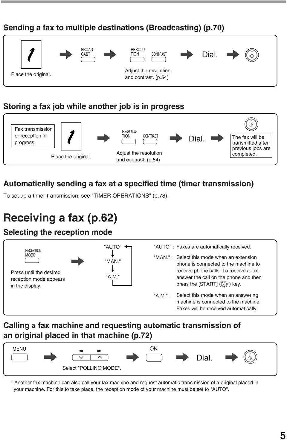 "Automatically sending a fax at a specified time (timer transmission) To set up a timer transmission, see ""TIMER OPERATIONS"" (p.78). Receiving a fax (p."