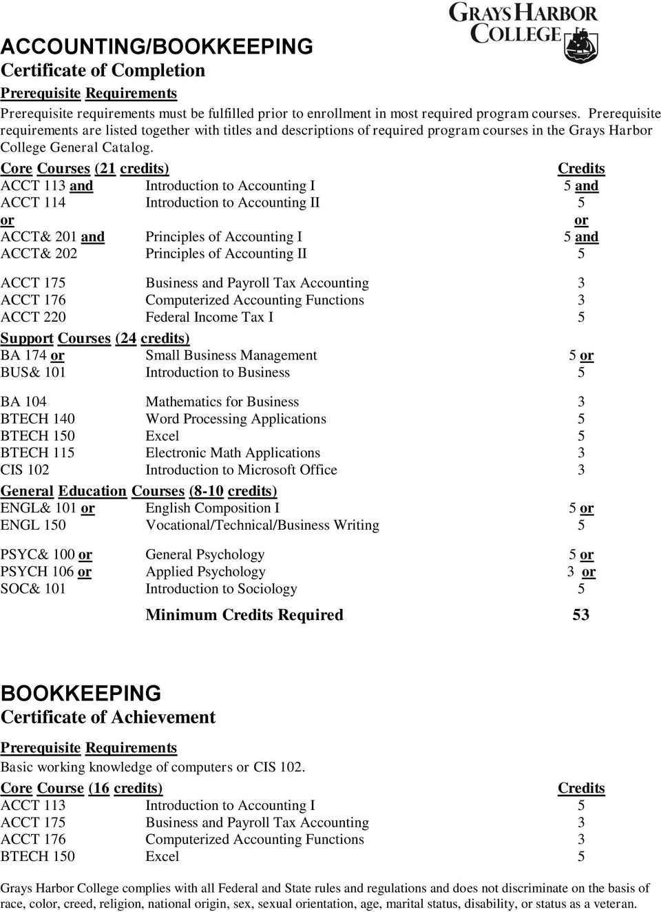 Ce Courses (21 credits) Credits ACCT 113 and Introduction to Accounting I 5 and ACCT 114 Introduction to Accounting II 5 ACCT& 201 and Principles of Accounting I 5 and ACCT& 202 Principles of