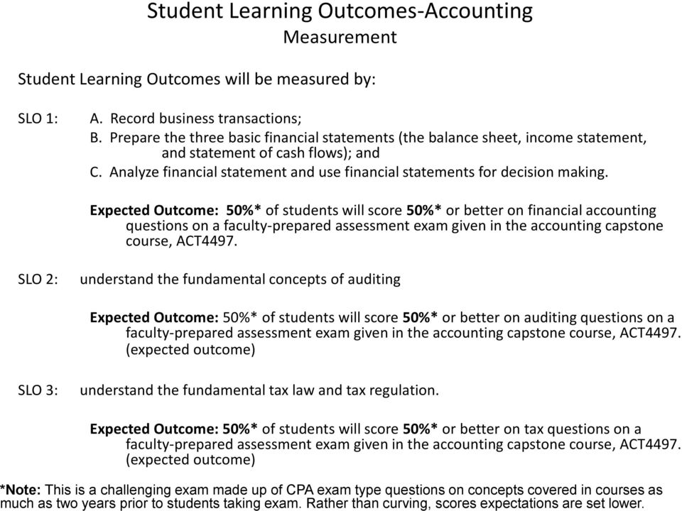 Expected Outcome: 50%* of students will score 50%* or better on financial accounting questions on a faculty-prepared assessment exam given in the accounting capstone course, ACT4497.
