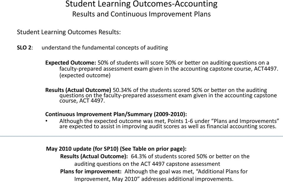 34% of the students scored 50% or better on the auditing questions on the faculty-prepared assessment exam given in the accounting capstone course, ACT 4497.