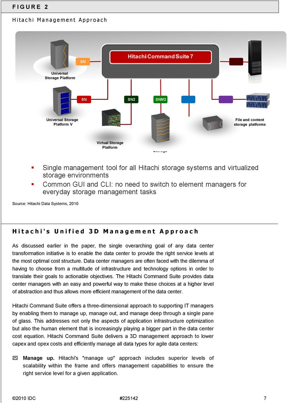 Data Systems, 2010 Hitachi's Unified 3D Management Approach As discussed earlier in the paper, the single overarching goal of any data center transformation initiative is to enable the data center to