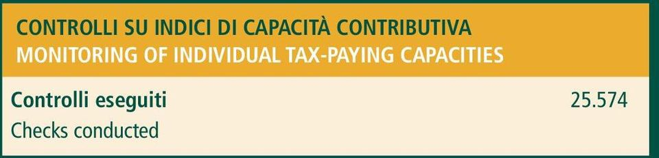 INDIVIDUAL TAX-PAYING CAPACITIES
