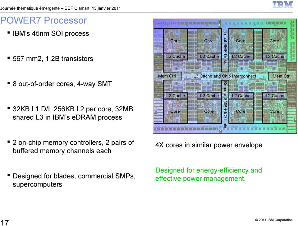 IBM s edram process 2 on-chip memory controllers, 2 pairs of buffered memory channels each