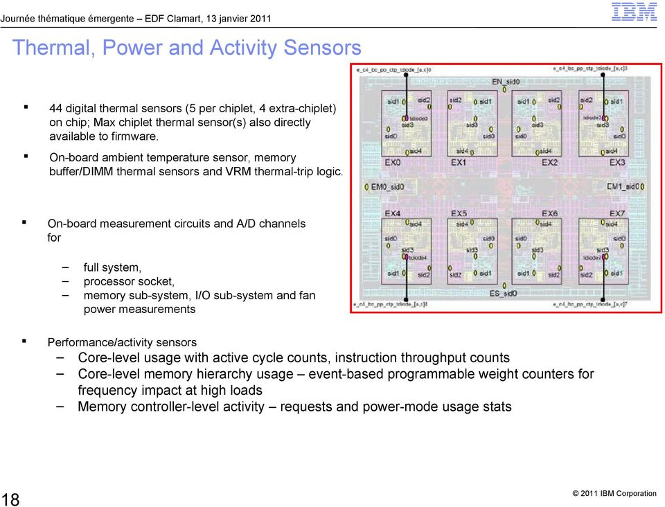 On-board measurement circuits and A/D channels for Performance/activity sensors 18 full system, processor socket, memory sub-system, I/O sub-system and fan power measurements