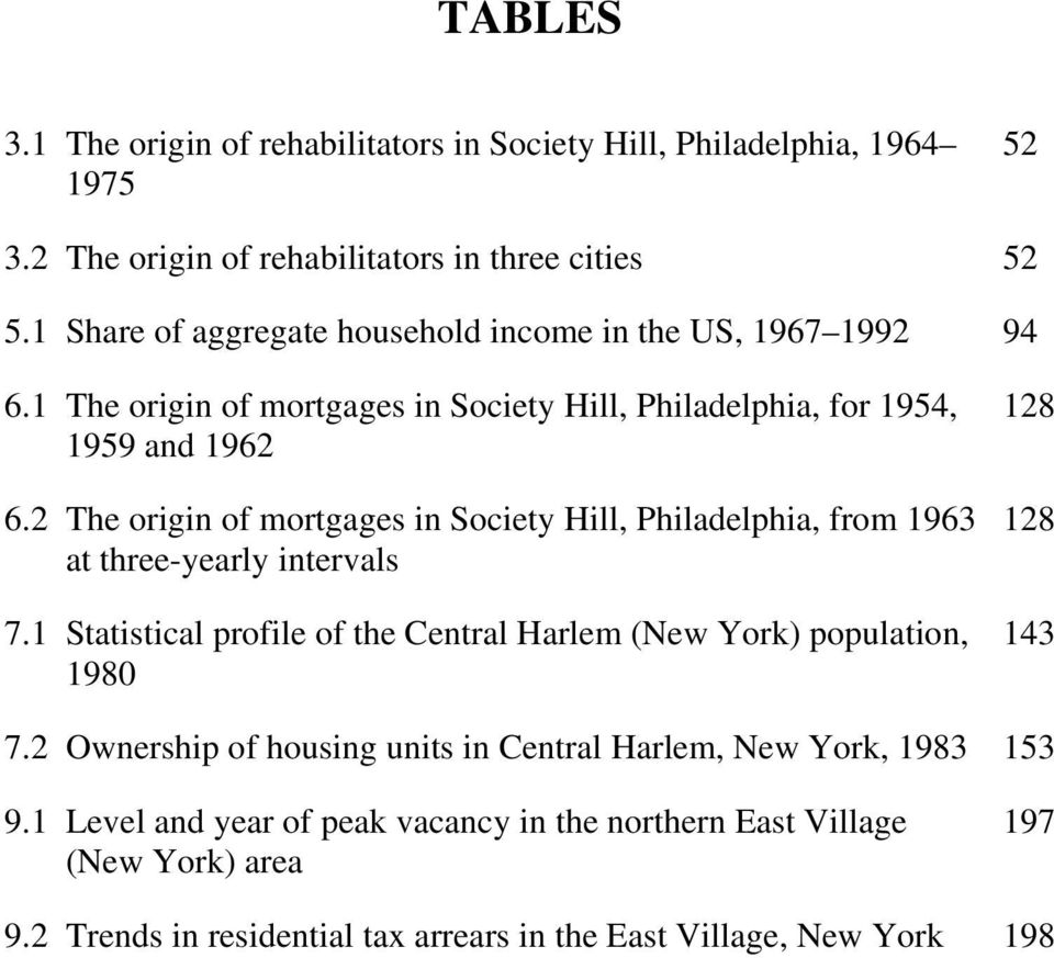 2 The origin of mortgages in Society Hill, Philadelphia, from 1963 at three-yearly intervals 7.