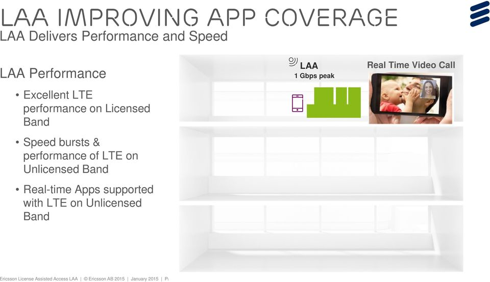 Unlicensed Band Real-time Apps supported with LTE on Unlicensed Band LAA 1 Gbps peak