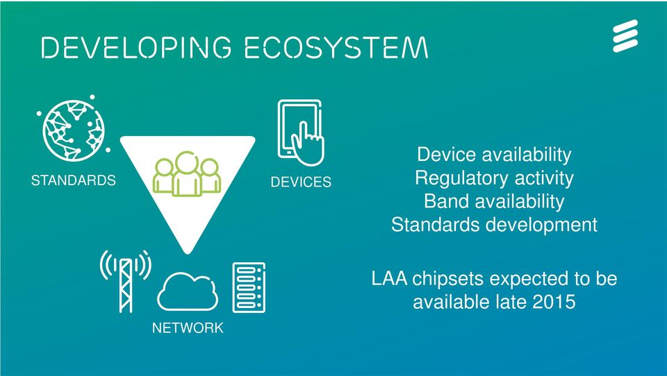 NETWORK LAA chipsets expected to be available late 2015
