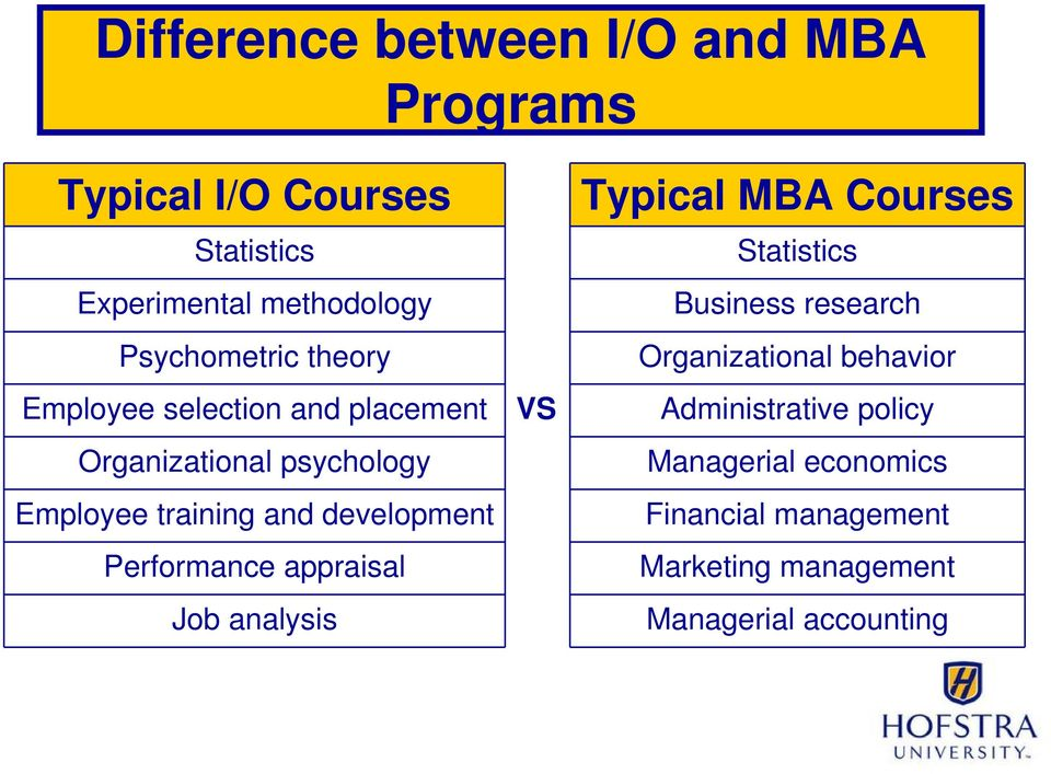 and placement VS Administrative policy Organizational psychology Managerial economics Employee training