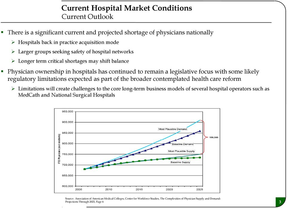 limitations expected as part of the broader contemplated health care reform Limitations will create challenges to the core long-term business models of several hospital operators such as