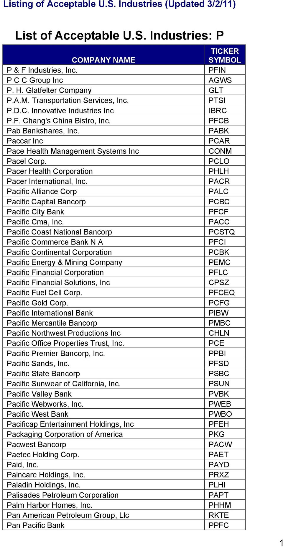PACR Pacific Alliance Corp PALC Pacific Capital Bancorp PCBC Pacific City Bank PFCF Pacific Cma, Inc.