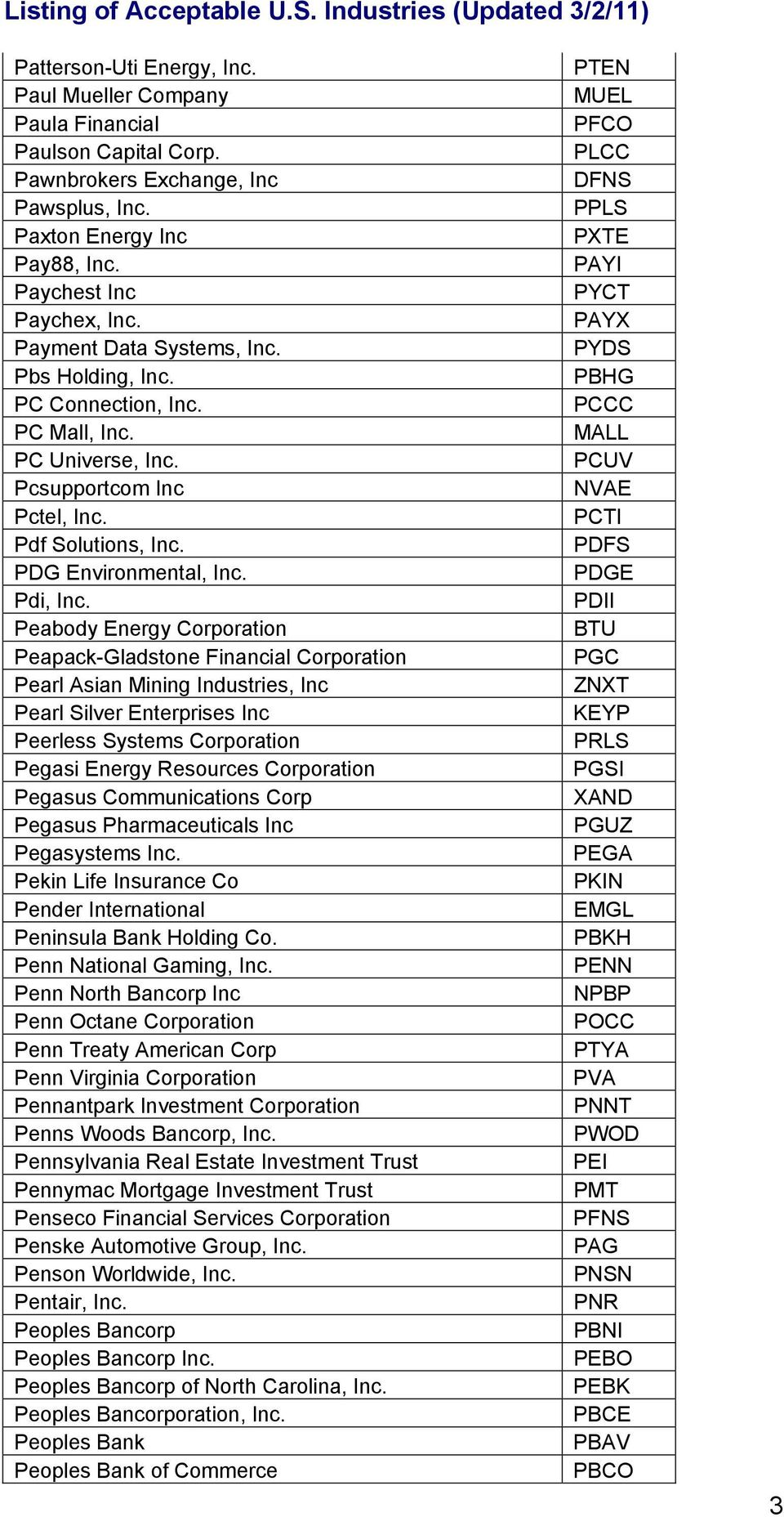 Peabody Energy Corporation Peapack-Gladstone Financial Corporation Pearl Asian Mining Industries, Inc Pearl Silver Enterprises Inc Peerless Systems Corporation Pegasi Energy Resources Corporation