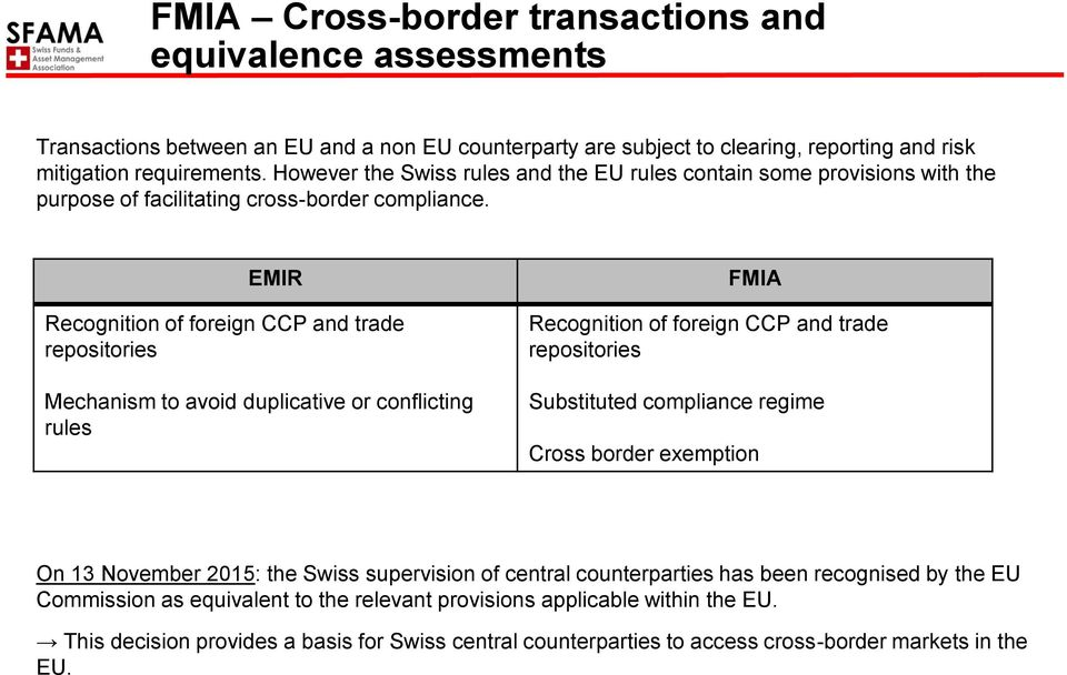EMIR Recognition of foreign CCP and trade repositories Mechanism to avoid duplicative or conflicting rules FMIA Recognition of foreign CCP and trade repositories Substituted compliance regime Cross
