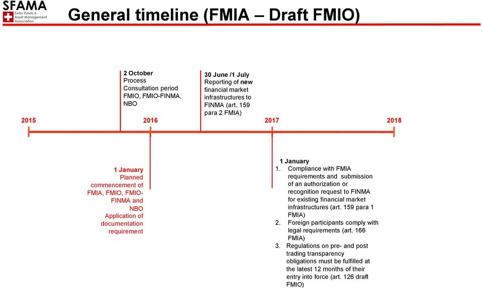 Compliance with FMIA requirements and submission of an authorization or recognition request to FINMA for existing financial market infrastructures (art. 159 para 1 FMIA) 2.