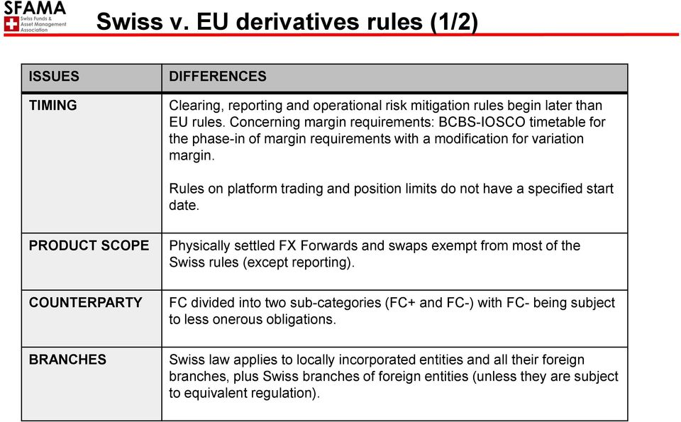Rules on platform trading and position limits do not have a specified start date. PRODUCT SCOPE Physically settled FX Forwards and swaps exempt from most of the Swiss rules (except reporting).