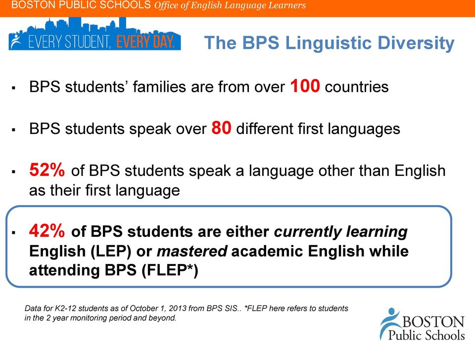 are either currently learning English (LEP) or mastered academic English while attending BPS (FLEP*) Data for K2-12