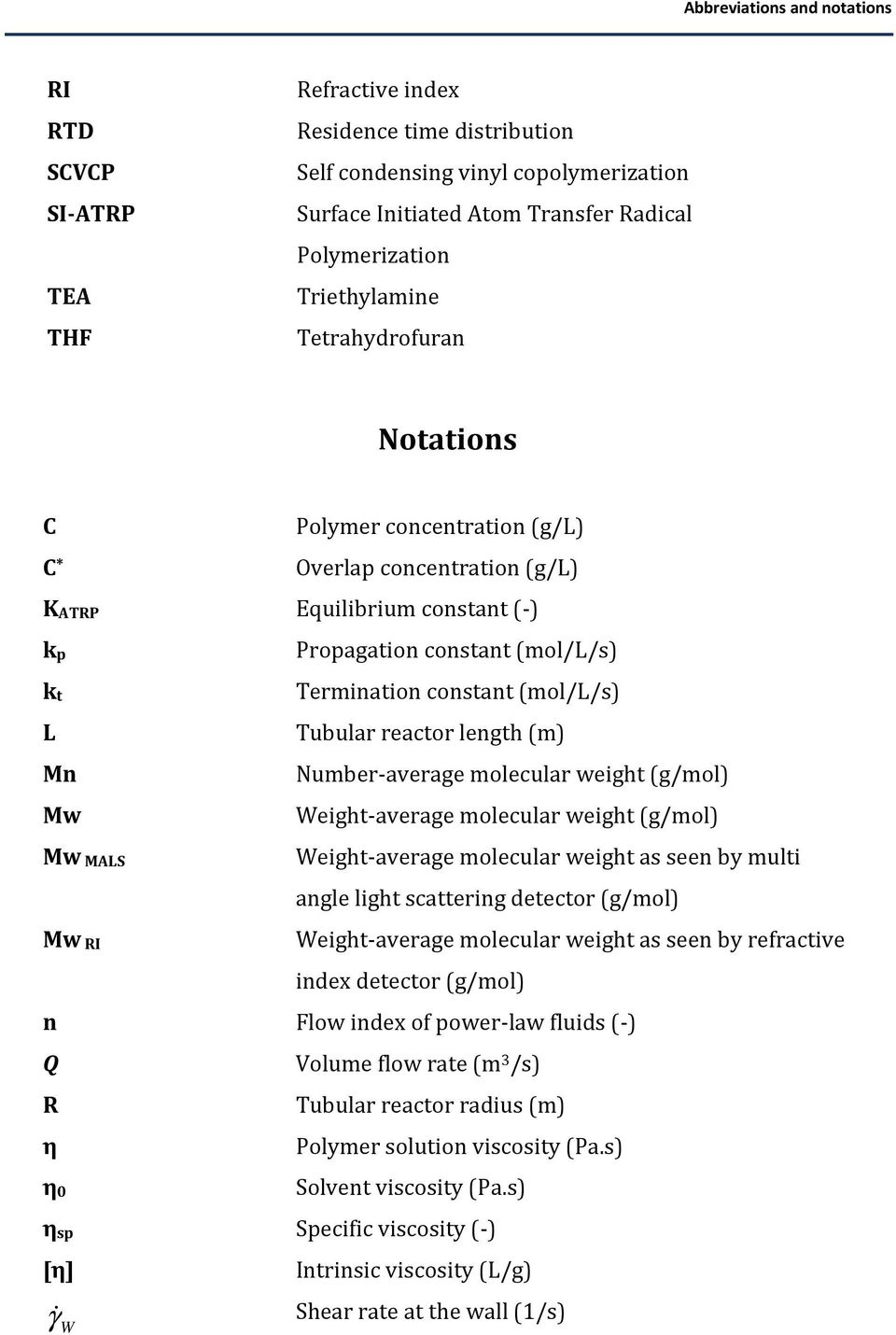 Termination constant (mol/l/s) Tubular reactor length (m) Number-average molecular weight (g/mol) Weight-average molecular weight (g/mol) Weight-average molecular weight as seen by multi angle light