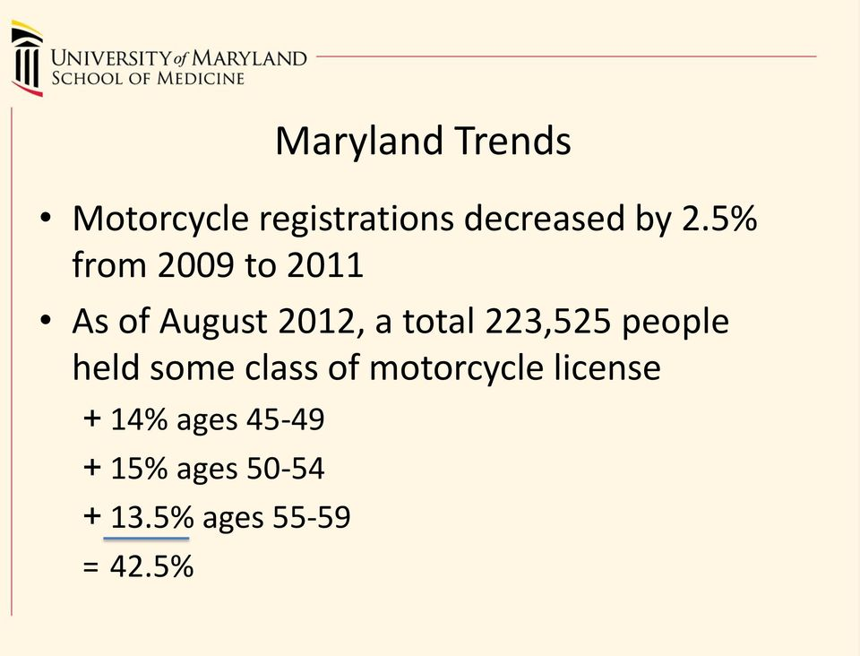 223,525 people held some class of motorcycle license +